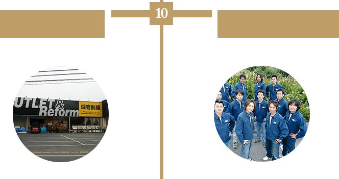 10 株式会社OK‐DEPOT設立 商品販売部門として、OKUTAのグループ会社OK‐DEPOTを設立 Handyman事業部設立 商品販売部門として、OKUTAのグループ会社OK‐DEPOTを設立