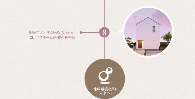 2016 8 新築ブランド「LOHASTA home」の提供を開始